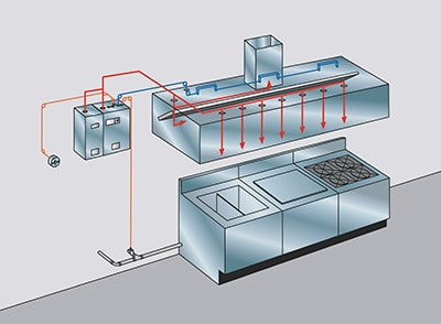 Restaurant Hood Suppression Systems Design
